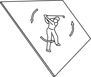 (図① ホーガンのガラス板のイメージ)
